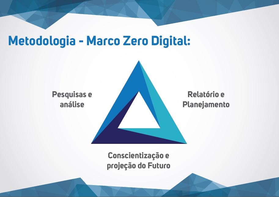 Marco Zero Digital
